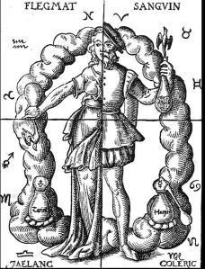 Alchemical illustration of man and four elements