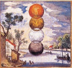 Old illustration of floating globes representing the four alchemical stages in their respective colors against a landscape background